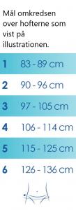 ortel-p-størrelse-109x300